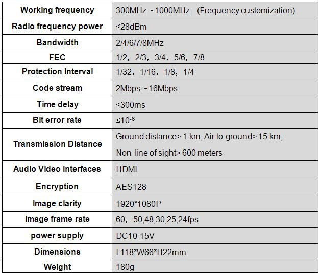cofdm-903t-specification
