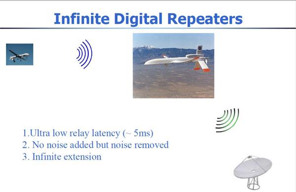 Wireless Video Transmitters