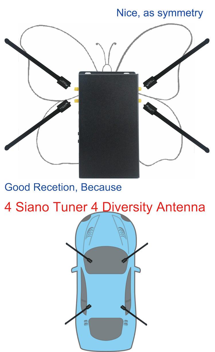Siano Tuner Car dvb-t2 receiver