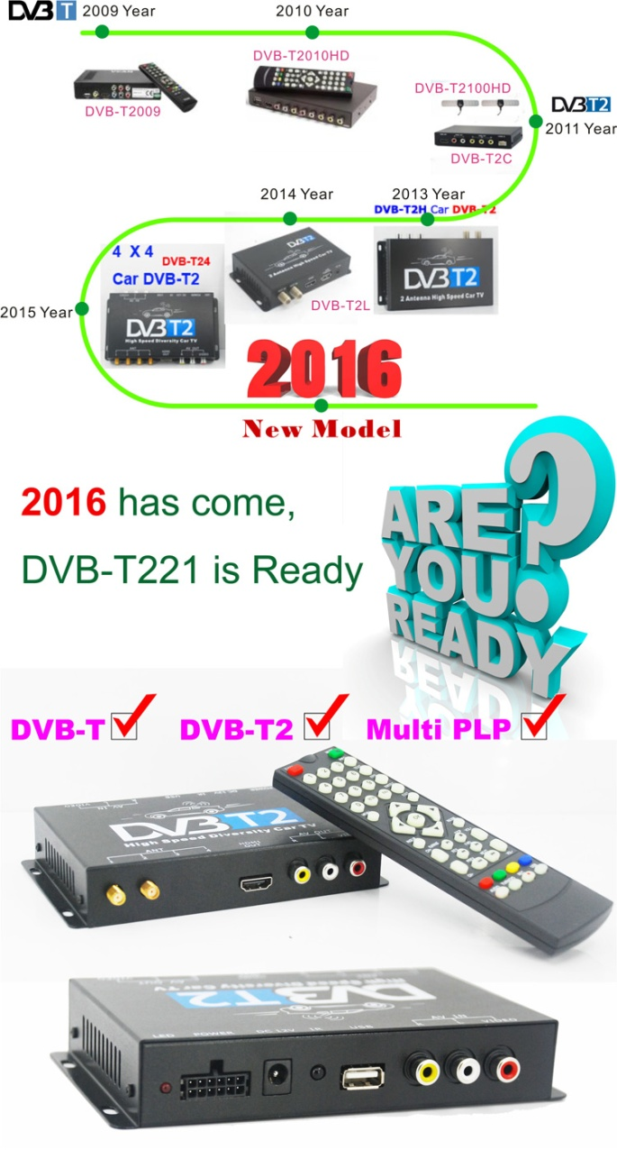 Car DVB-T2 tv receiver box