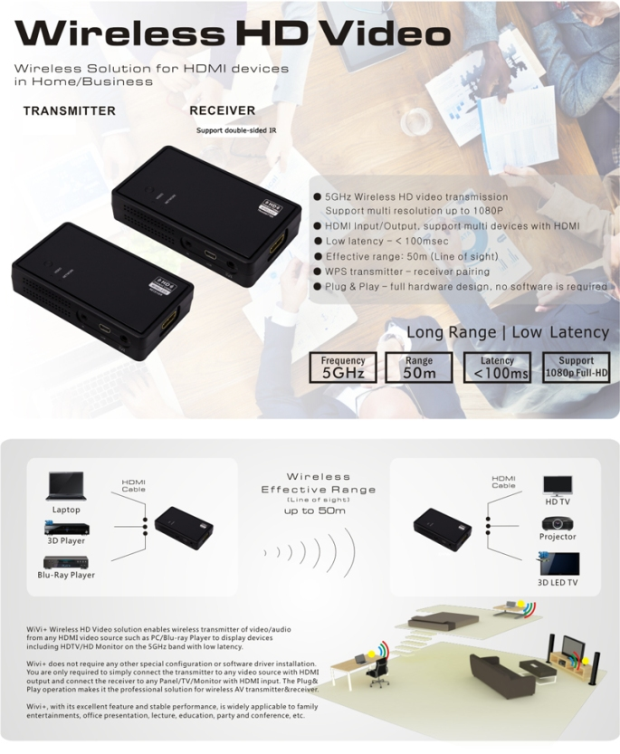 Wireless HDMI HD Video Transmitter