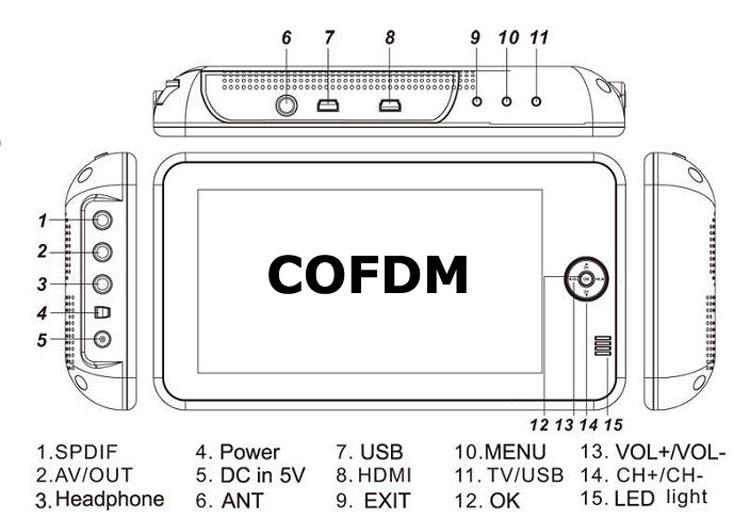 WV-7012HD_7_portable_HD-digital_touch_screen_COFDM_MPEG4_USB_player5_1